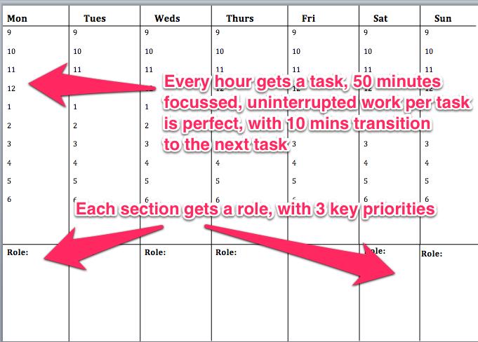 week hacking plan